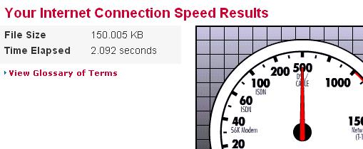Checking My Internet Connection Speed !