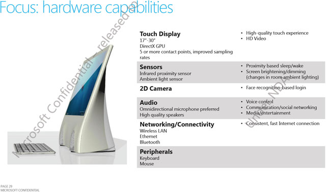 Windows 8 Machine Specifications