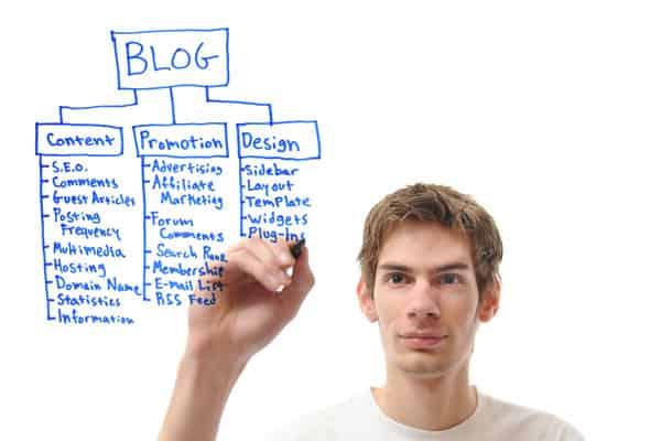 Blogging Moves