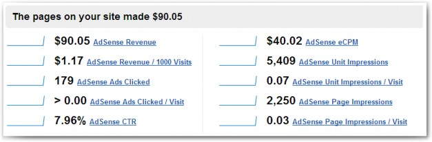 Google Analytics + Google Adsense