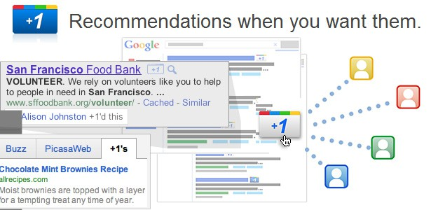 Google's +1 Button Recommendations
