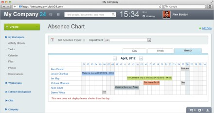 Bitrix24 - absence chart