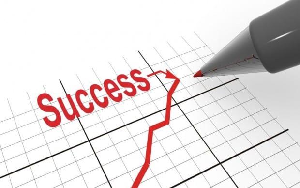 Blog's Success
