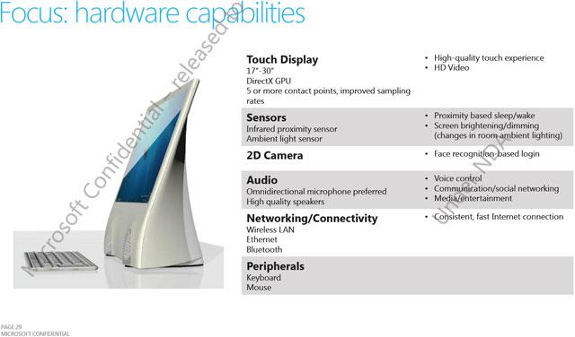 Windows-8-Machine-Specifications