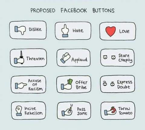 Proposed FB buttons