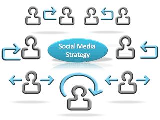 Social Media Strategy Tips
