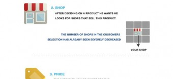 Tech-Verticals-Infographic