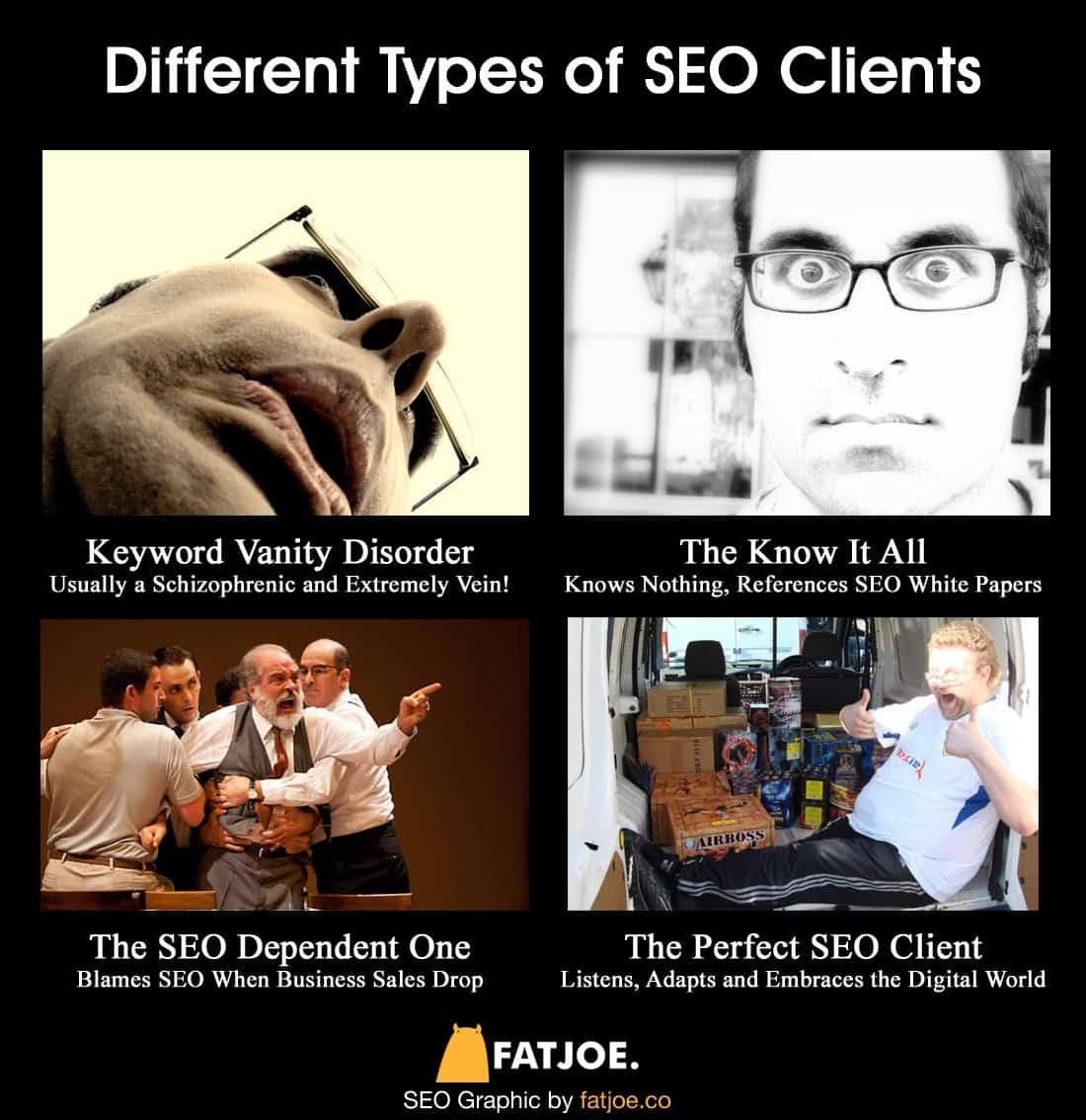 SEO Clients