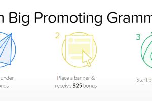 Make Money With Grammarly Affiliate Program