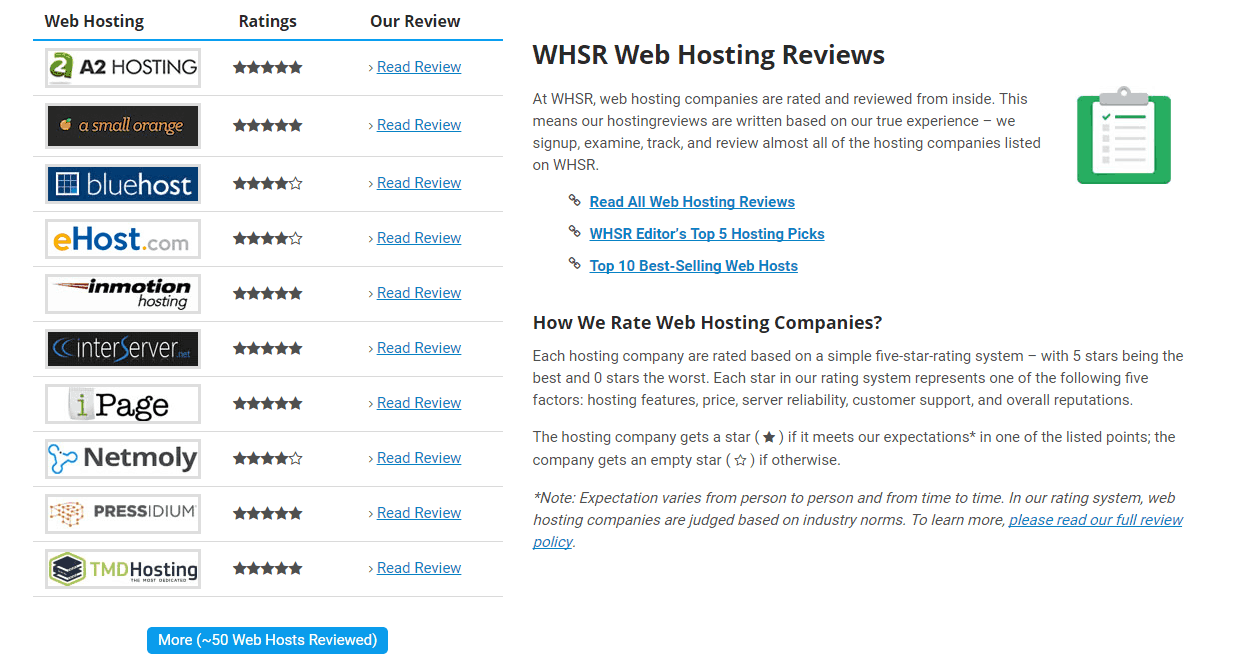 Web Hosting Secrets Revealed (WHSR) Review