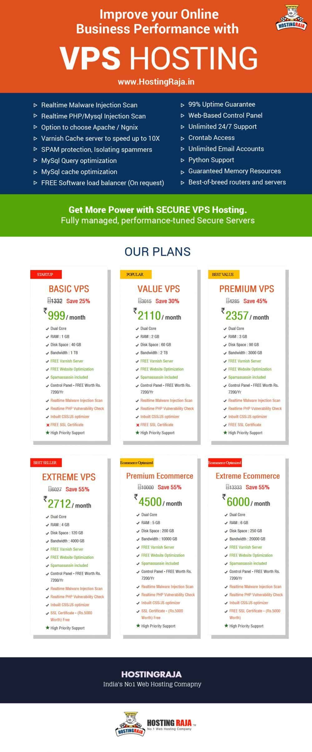 Hosting Raja VPS Plans