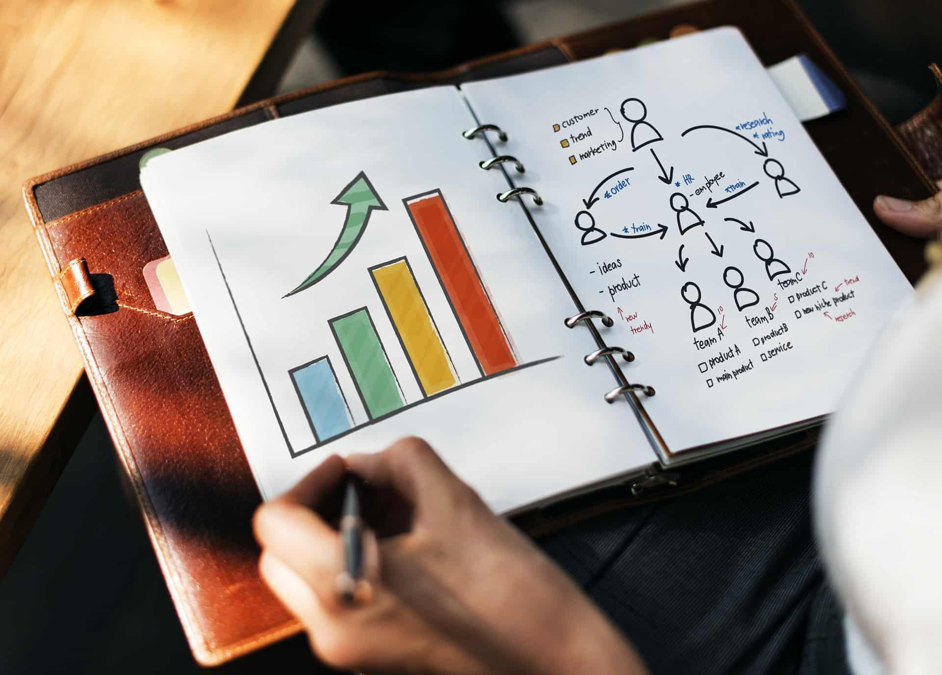 Essentials Offline Marketing Strategies For Online Business