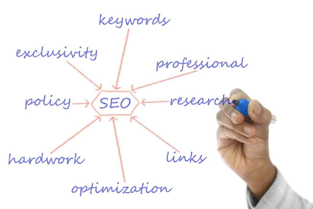 Things To Look For In SEO Company